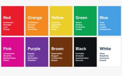 Colour Psychology – Which colour express what emotions
